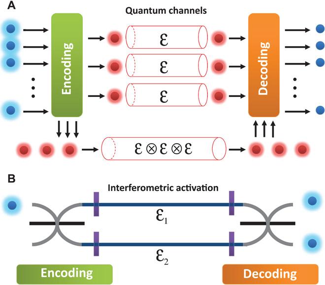 Research_Quantum Optic Fiber Channel2.jpg