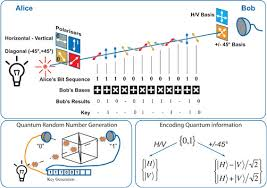 Research_quantum communication3.png